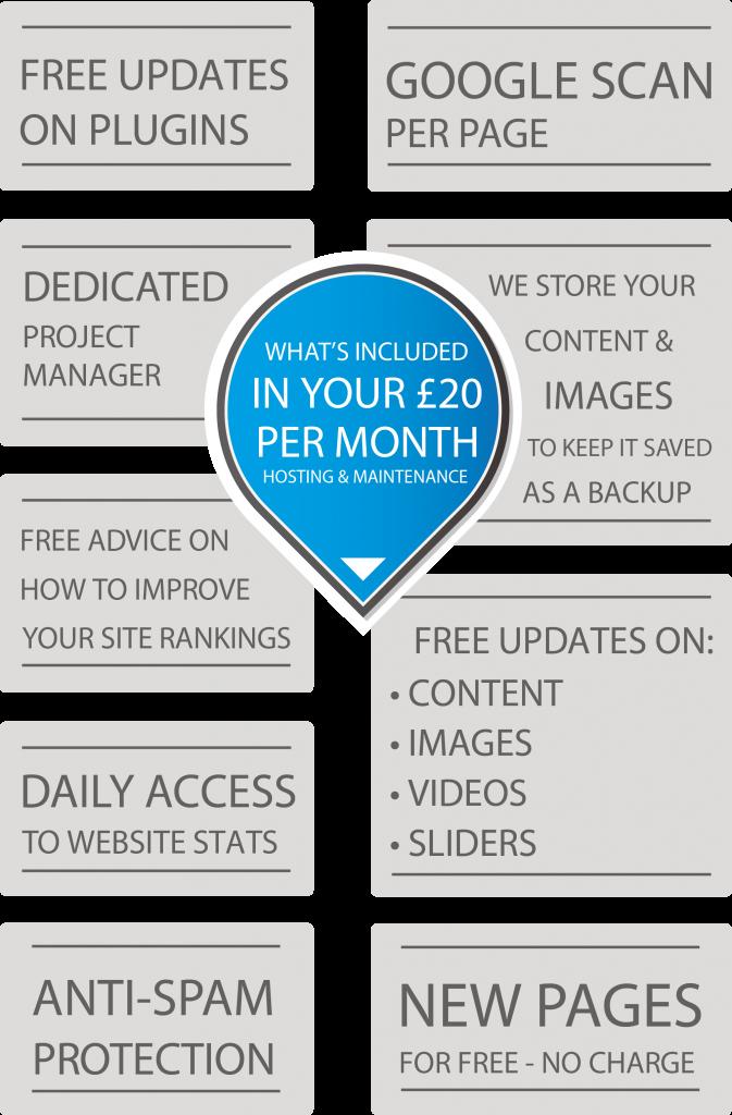 sme creative hosting support